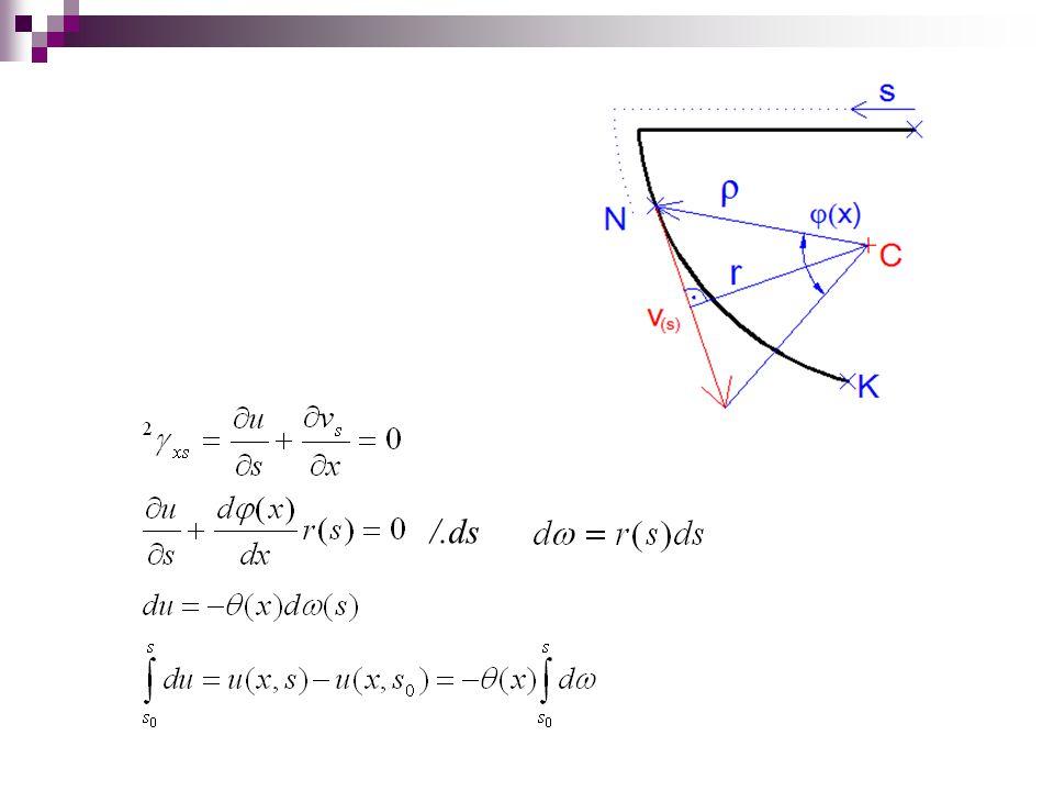 Počátek s 0 se volí tak, aby počáteční hodnota posunu u byla rovna nule.