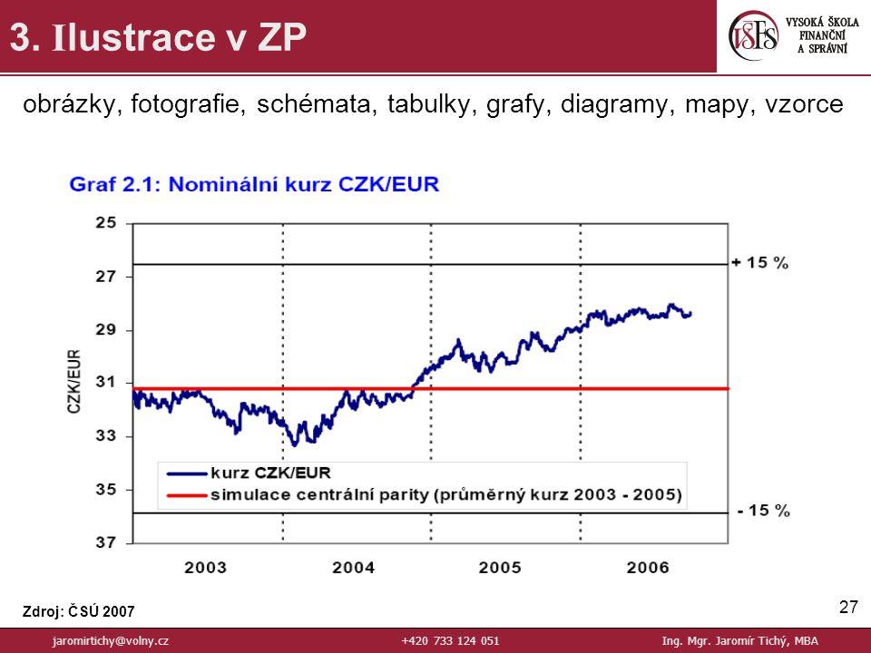 obrázky, fotografie, schémata, tabulky, grafy, diagramy, mapy, vzorce Zdroj: ČSÚ 2007 27 3. I lustrace v ZP jaromirtichy@volny.cz+420 733 124 051Ing.