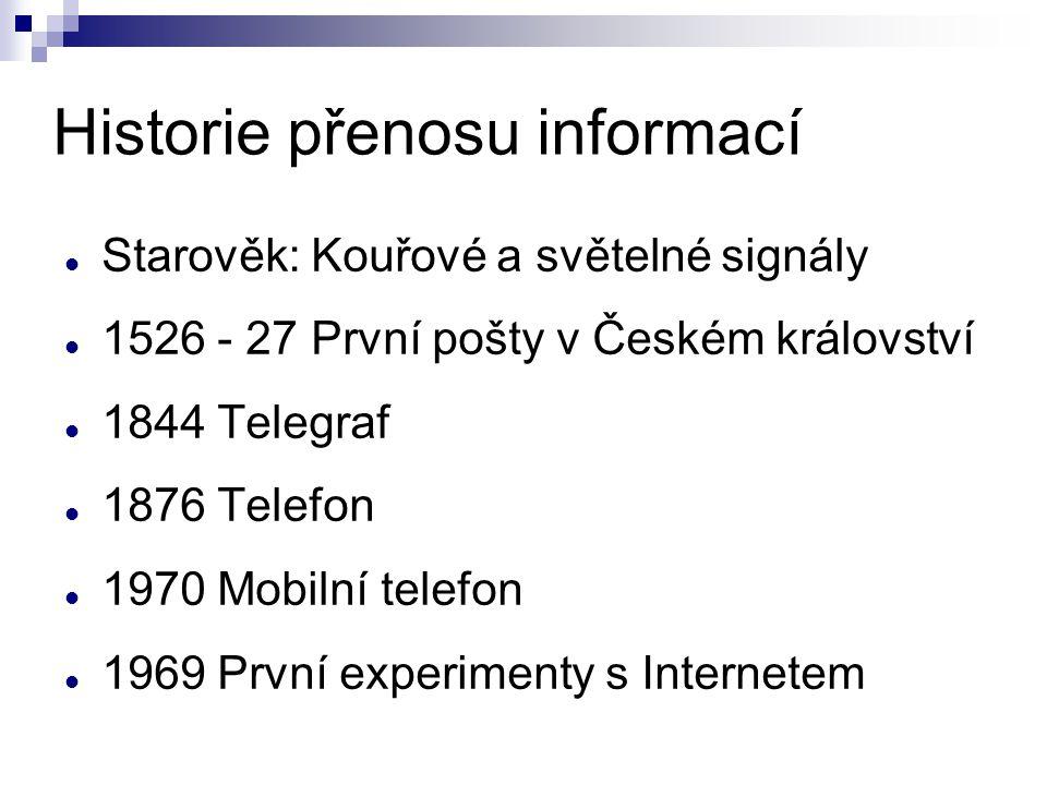 """Historie Internetu 1969 – Vytvořen ARPANET; první pokusy s přepojováním uzlů 1972 – První e-mailový program 1984 – Vyvinut DNS, k Internetu připojeno 1000 počítačů 1987 – Vzniká pojem """"Internet 1991 – Nasazení WWW v laboratoři CERN 1996 – 55 milionů uživatelů 2006 – Více než miliarda uživatelů"""