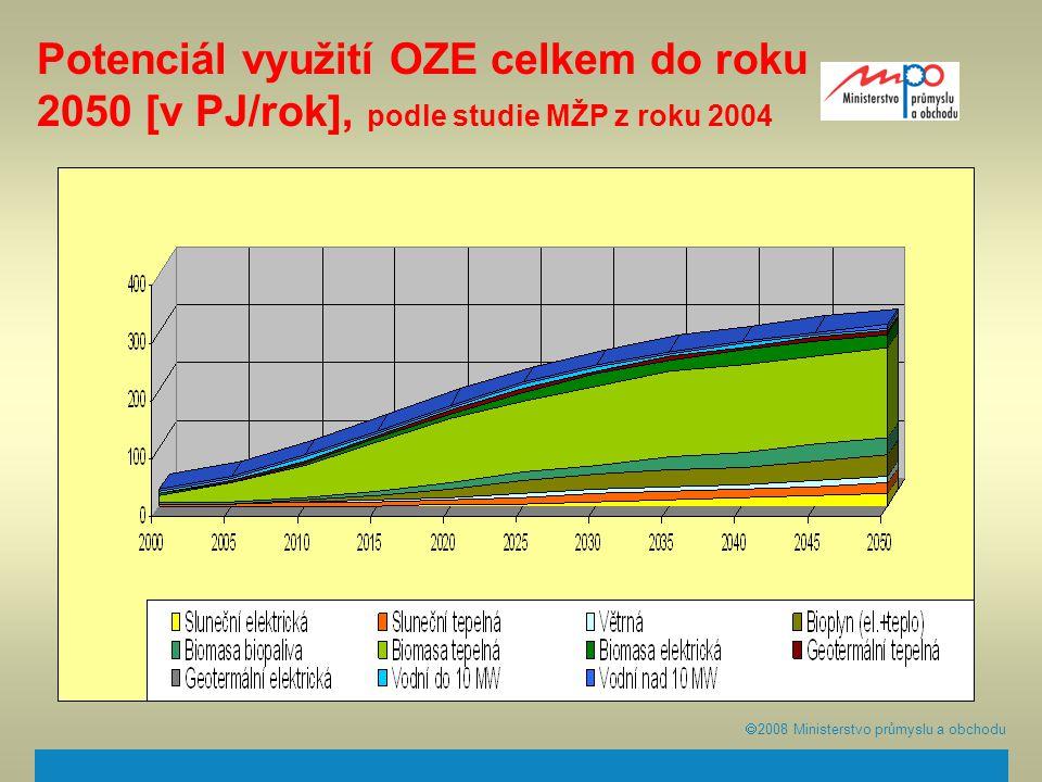  2008  Ministerstvo průmyslu a obchodu Potenciál využití OZE celkem do roku 2050 [v PJ/rok], podle studie MŽP z roku 2004