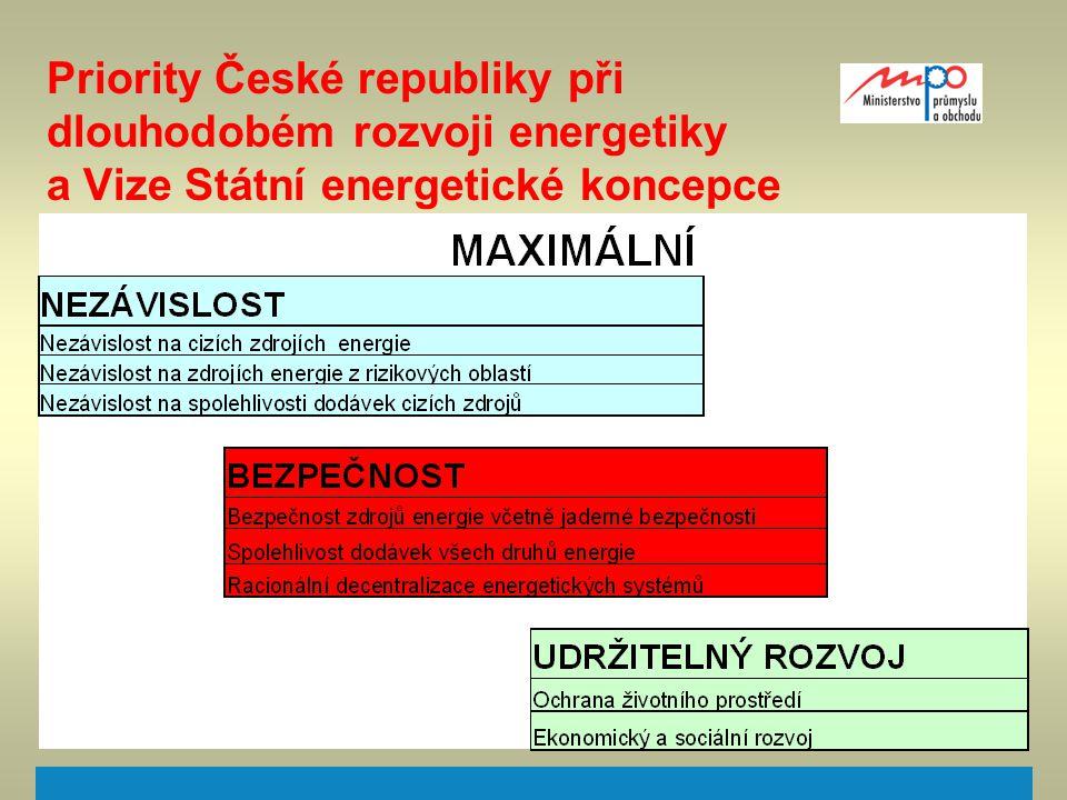 Priority České republiky při dlouhodobém rozvoji energetiky a Vize Státní energetické koncepce