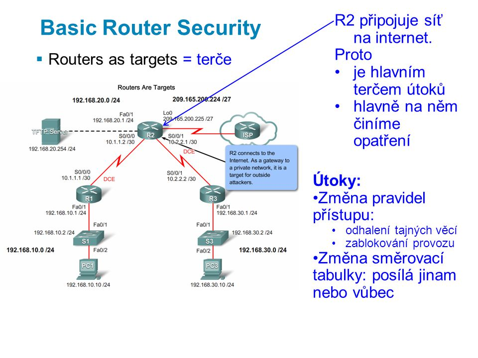 Basic Router Security  Routers as targets = terče R2 připojuje síť na internet.