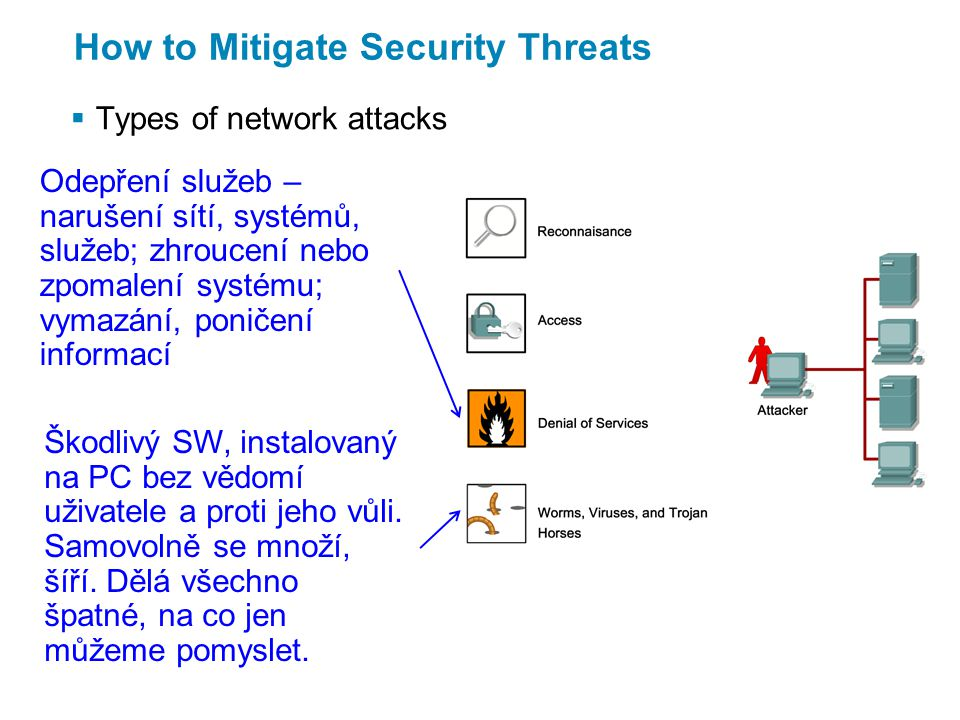 How to Mitigate Security Threats  Common techniques against threats