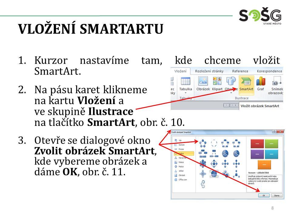 VLOŽENÍ SMARTARTU 1.Kurzor nastavíme tam, kde chceme vložit SmartArt. 2.Na pásu karet klikneme na kartu Vložení a ve skupině Ilustrace na tlačítko Sma