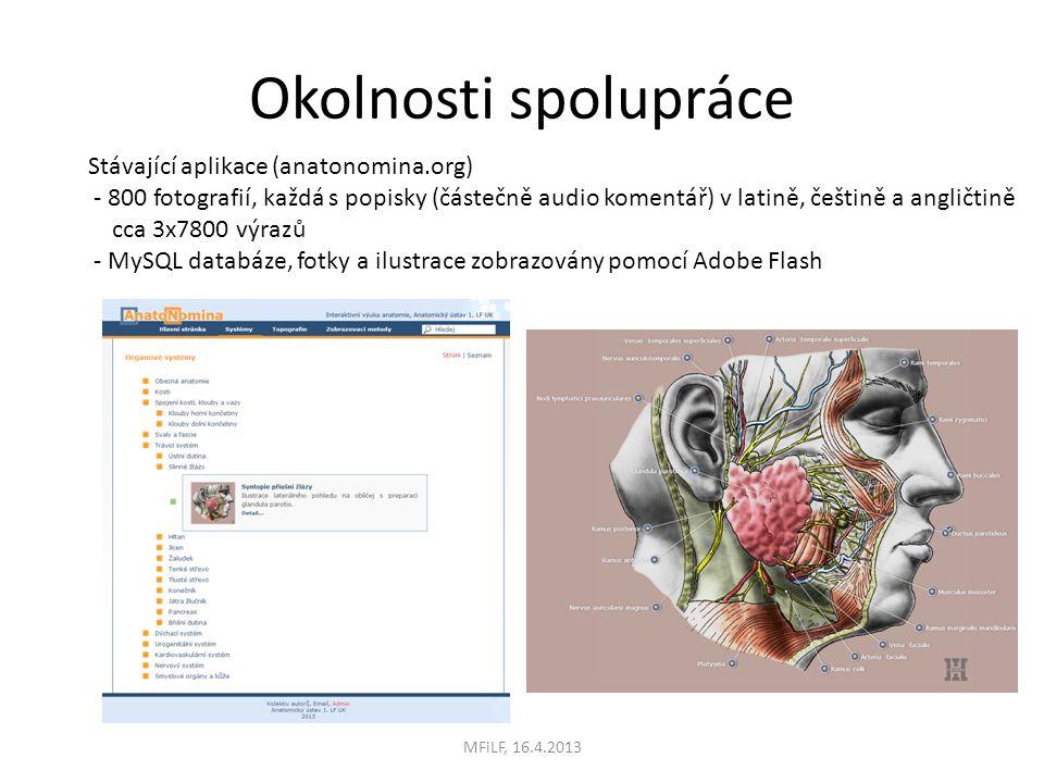 Okolnosti spolupráce MFiLF, 16.4.2013 Stávající aplikace (anatonomina.org) - 800 fotografií, každá s popisky (částečně audio komentář) v latině, češtině a angličtině cca 3x7800 výrazů - MySQL databáze, fotky a ilustrace zobrazovány pomocí Adobe Flash