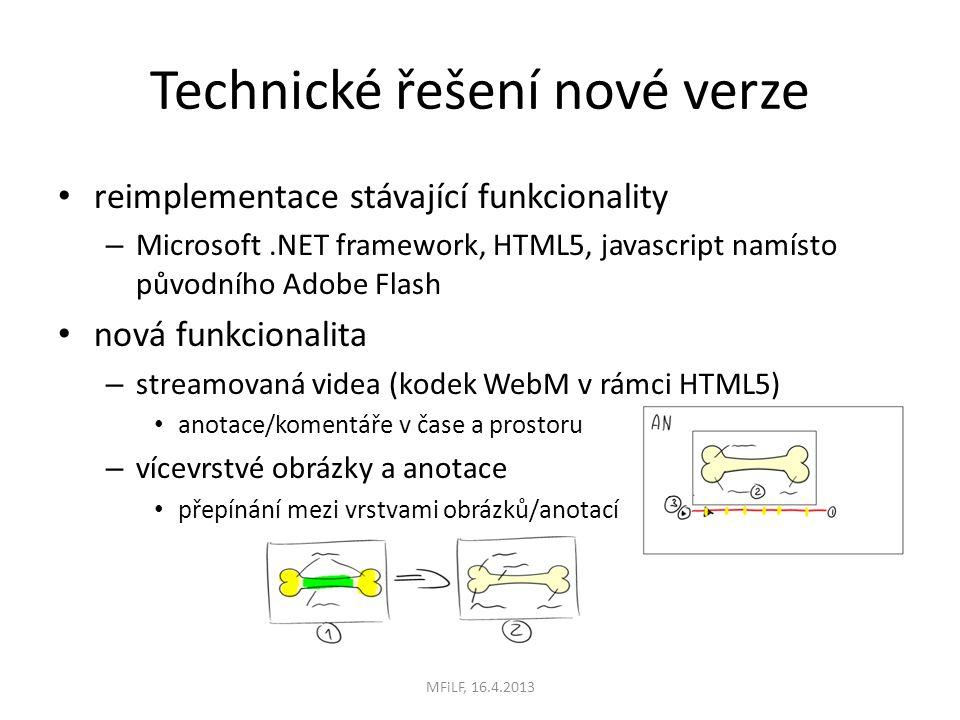 Technické řešení nové verze reimplementace stávající funkcionality – Microsoft.NET framework, HTML5, javascript namísto původního Adobe Flash nová funkcionalita – streamovaná videa (kodek WebM v rámci HTML5) anotace/komentáře v čase a prostoru – vícevrstvé obrázky a anotace přepínání mezi vrstvami obrázků/anotací MFiLF, 16.4.2013