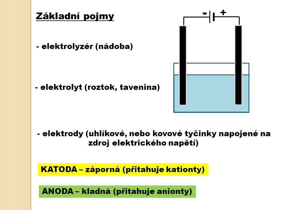 Základní pojmy - elektrolyzér (nádoba) + - - elektrolyt (roztok, tavenina) - elektrody (uhlíkové, nebo kovové tyčinky napojené na zdroj elektrického n