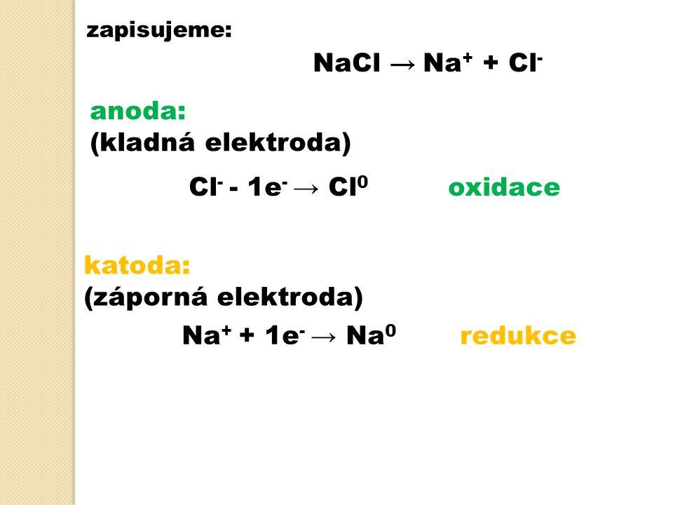 zapisujeme: anoda: (kladná elektroda) Cl - - 1e - → Cl 0 oxidace katoda: (záporná elektroda) redukceNa + + 1e - → Na 0 NaCl → Na + + Cl -