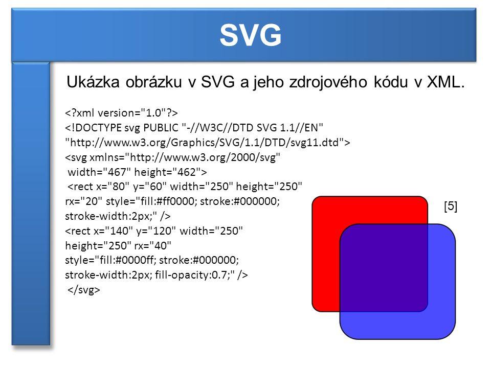 Ukázka obrázku v SVG a jeho zdrojového kódu v XML. SVG [5]