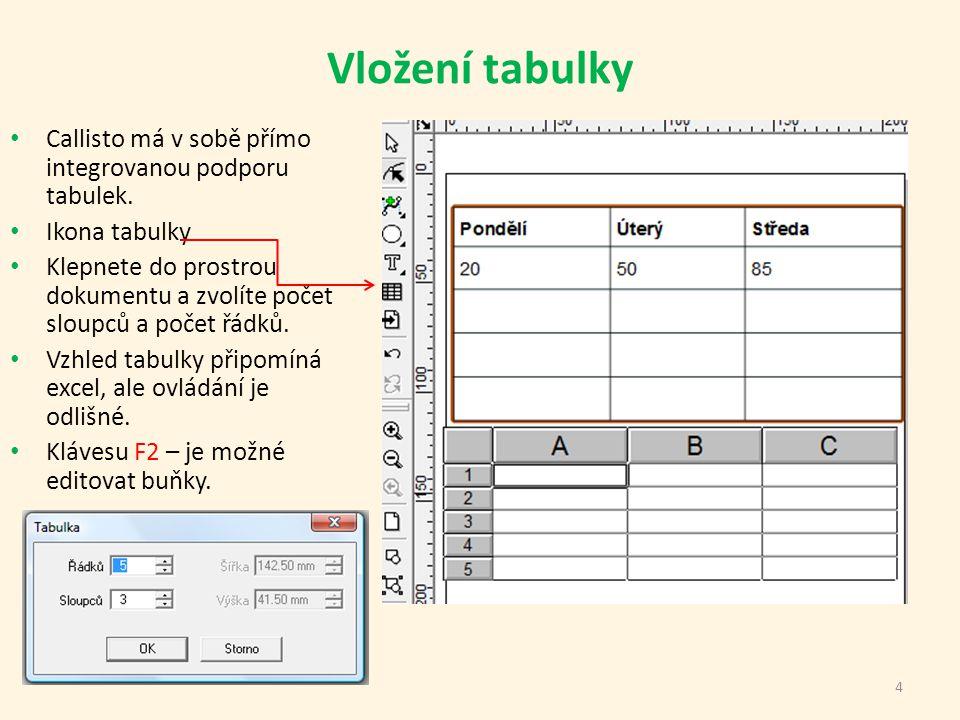 Vložení tabulky Callisto má v sobě přímo integrovanou podporu tabulek.
