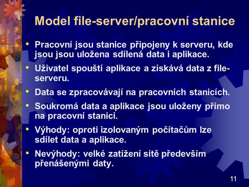11 Model file-server/pracovní stanice Pracovní jsou stanice připojeny k serveru, kde jsou jsou uložena sdílená data i aplikace. Uživatel spouští aplik
