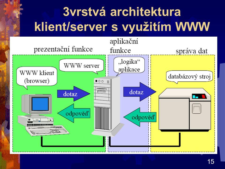 15 3vrstvá architektura klient/server s využitím WWW