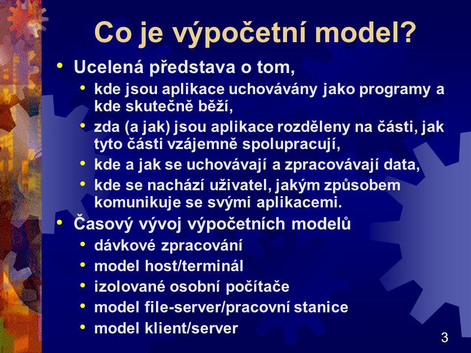 3 Co je výpočetní model? Ucelená představa o tom, kde jsou aplikace uchovávány jako programy a kde skutečně běží, zda (a jak) jsou aplikace rozděleny