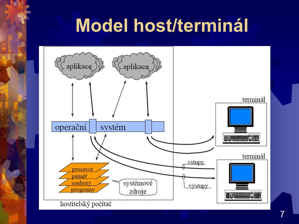 7 Model host/terminál