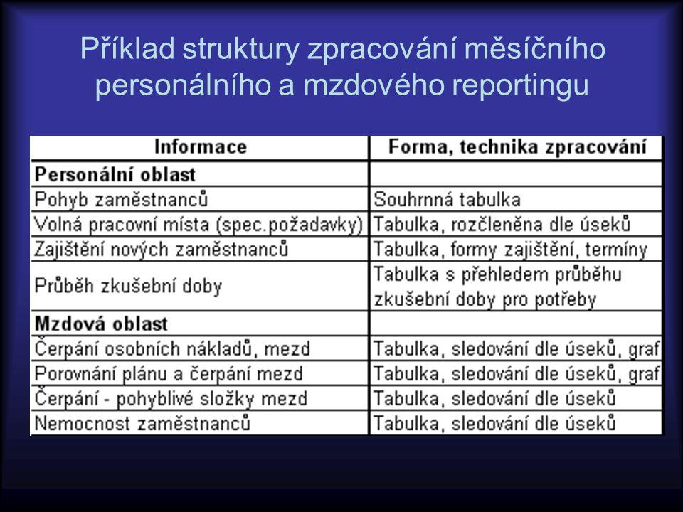 Příklad struktury zpracování měsíčního personálního a mzdového reportingu