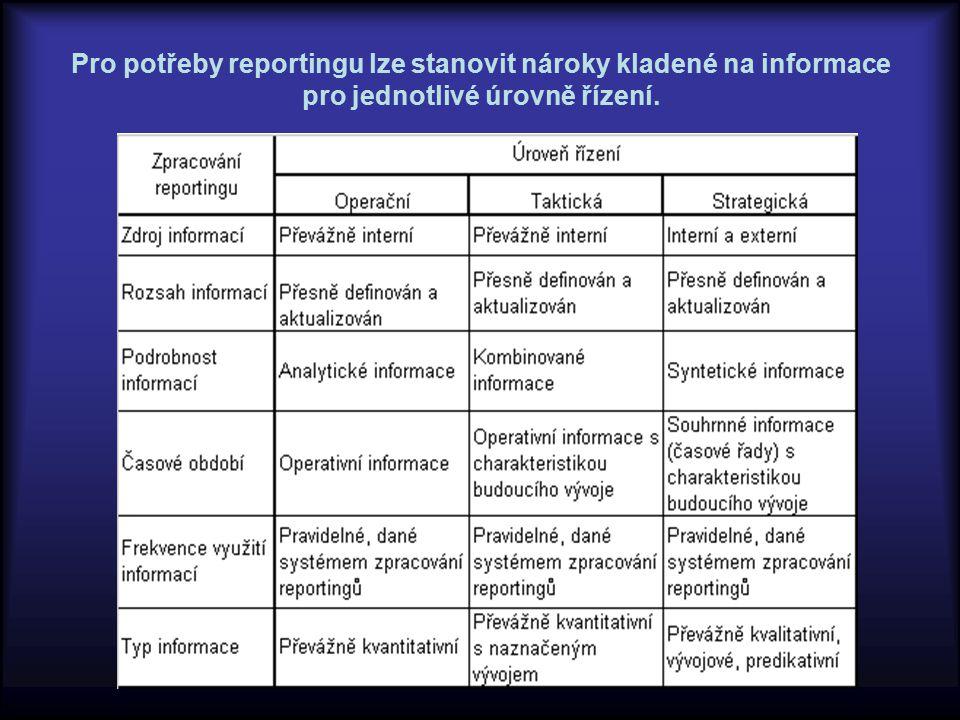 Tvorba zprávy - reporting Charakteristika reportingu: –Je to strukturovaný dokument obsahující informace o vybraném procesu nebo procesech probíhajících v organizaci.