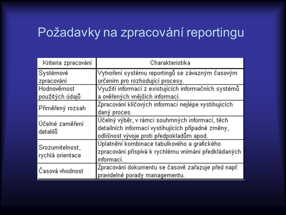Zpracování reportingu Složky zpracování:  Proces - procesy výrobní, obchodní, ekonomické, personální apod.