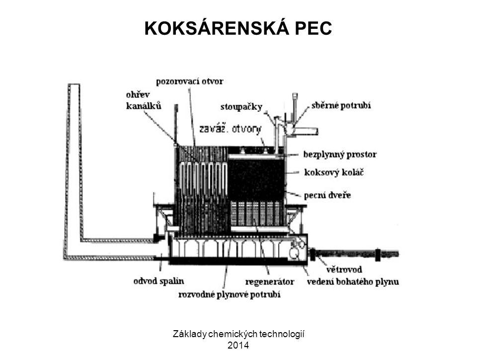 Základy chemických technologií 2014 KOKSÁRENSKÁ PEC