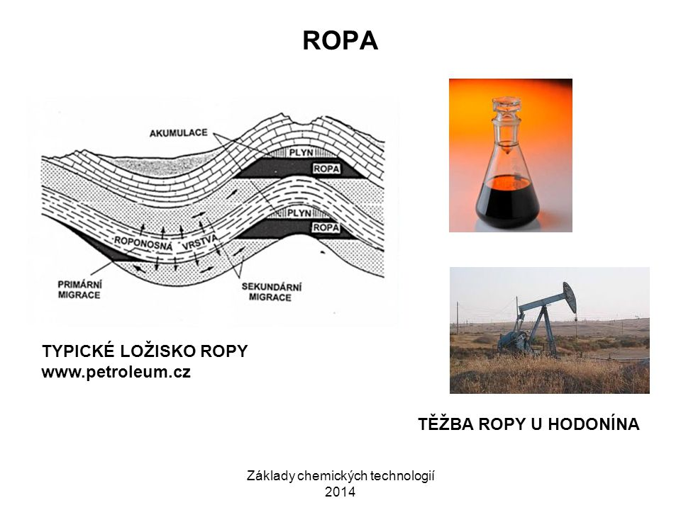 Základy chemických technologií 2014 ROPA TYPICKÉ LOŽISKO ROPY www.petroleum.cz TĚŽBA ROPY U HODONÍNA