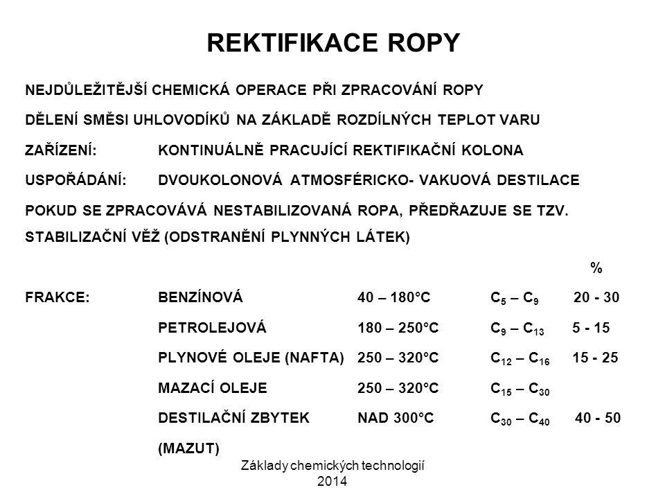Základy chemických technologií 2014 REKTIFIKACE ROPY NEJDŮLEŽITĚJŠÍ CHEMICKÁ OPERACE PŘI ZPRACOVÁNÍ ROPY DĚLENÍ SMĚSI UHLOVODÍKŮ NA ZÁKLADĚ ROZDÍLNÝCH