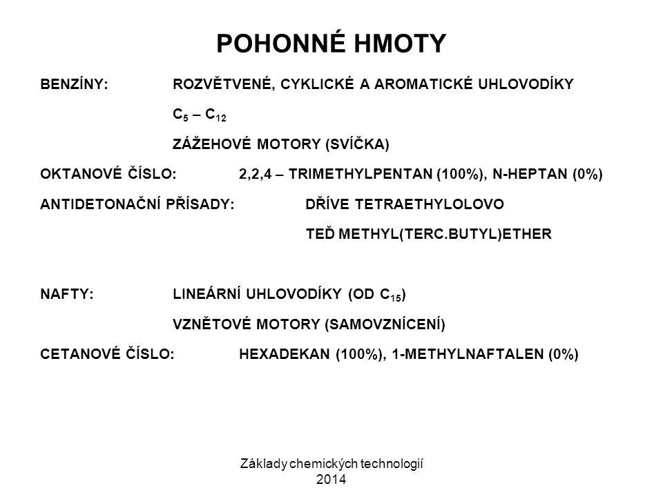 Základy chemických technologií 2014 POHONNÉ HMOTY BENZÍNY:ROZVĚTVENÉ, CYKLICKÉ A AROMATICKÉ UHLOVODÍKY C 5 – C 12 ZÁŽEHOVÉ MOTORY (SVÍČKA) OKTANOVÉ ČÍ