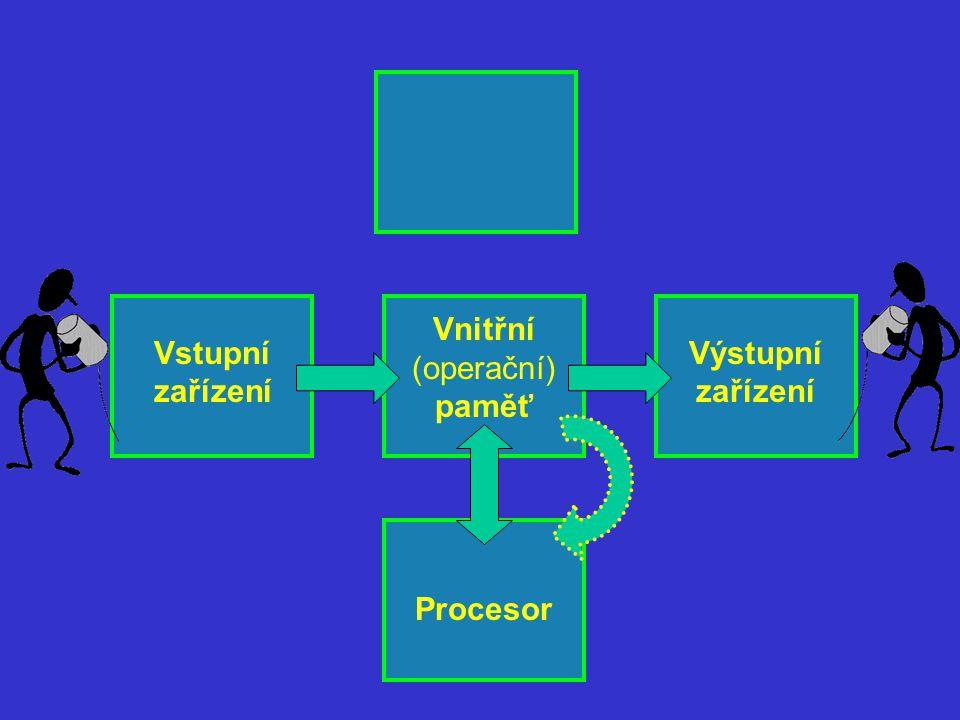 Vstupní zařízení Vnitřní (operační) paměť Procesor Výstupní zařízení