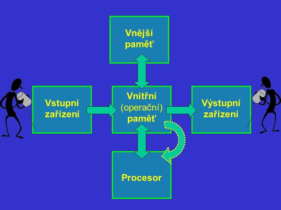 Vstupní zařízení Vnitřní (operační) paměť Procesor Výstupní zařízení Vnější paměť