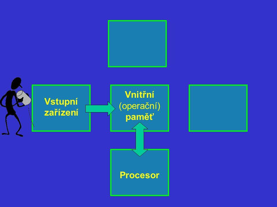 Vstupní zařízení Vnitřní (operační) paměť Procesor