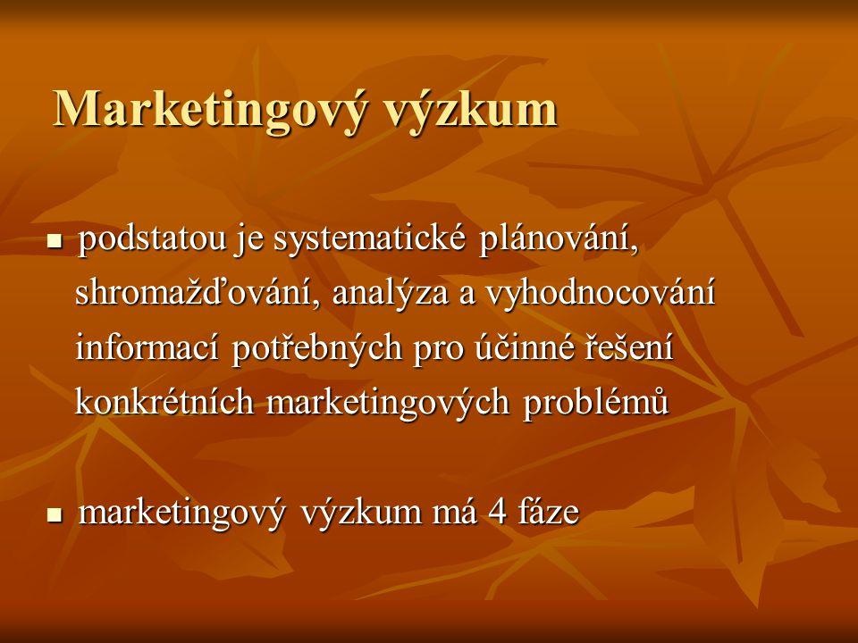 podstatou je systematické plánování, podstatou je systematické plánování, shromažďování, analýza a vyhodnocování shromažďování, analýza a vyhodnocování informací potřebných pro účinné řešení informací potřebných pro účinné řešení konkrétních marketingových problémů konkrétních marketingových problémů marketingový výzkum má 4 fáze marketingový výzkum má 4 fáze