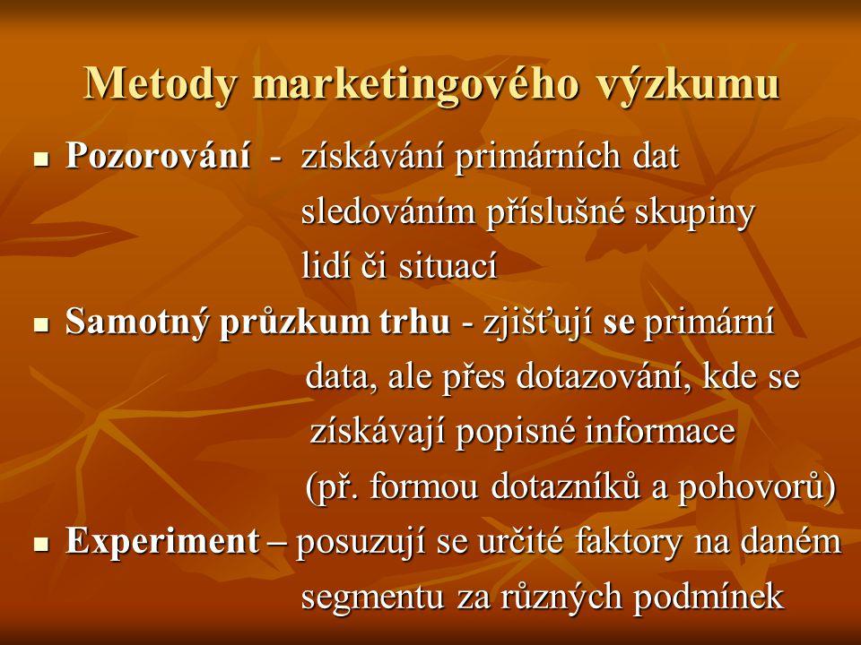 Metody marketingového výzkumu Pozorování - získávání primárních dat Pozorování - získávání primárních dat sledováním příslušné skupiny sledováním příslušné skupiny lidí či situací lidí či situací Samotný průzkum trhu - zjišťují se primární Samotný průzkum trhu - zjišťují se primární data, ale přes dotazování, kde se data, ale přes dotazování, kde se získávají popisné informace získávají popisné informace (př.
