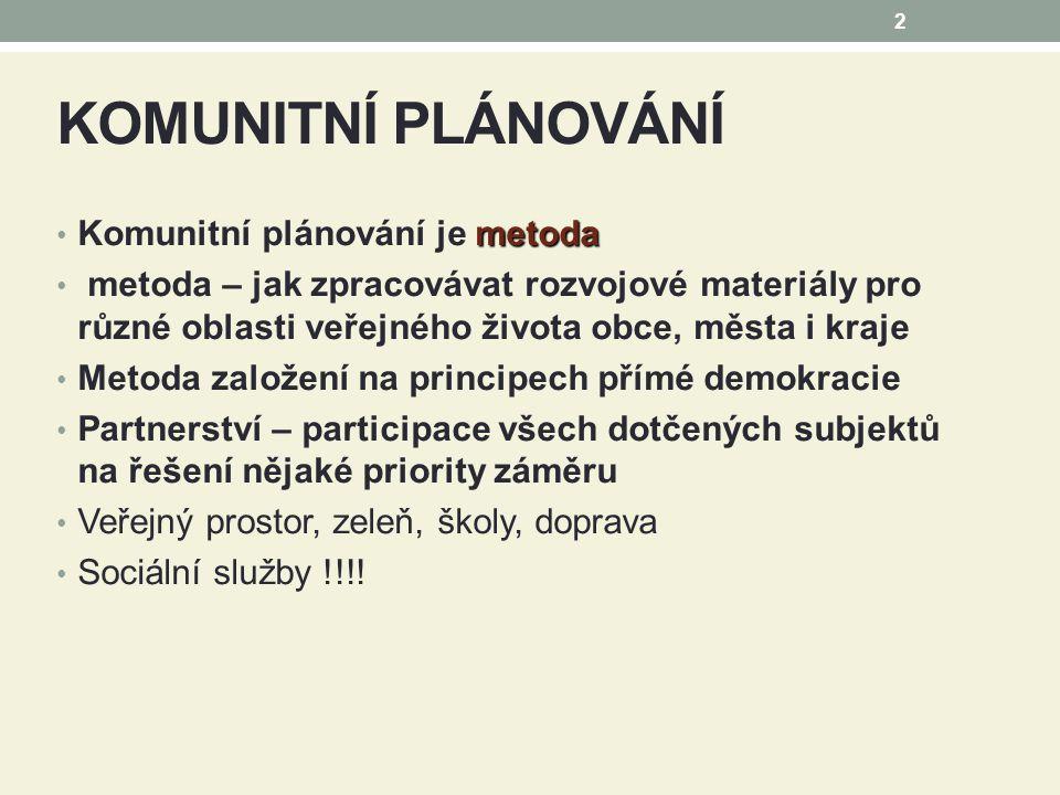 KOMUNITNÍ PLÁNOVÁNÍ metoda Komunitní plánování je metoda metoda – jak zpracovávat rozvojové materiály pro různé oblasti veřejného života obce, města i