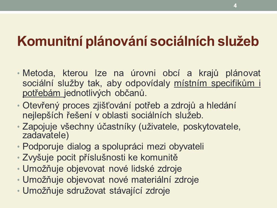 Komunitní plánování sociálních služeb Metoda, kterou lze na úrovni obcí a krajů plánovat sociální služby tak, aby odpovídaly místním specifikům i potřebám jednotlivých občanů.