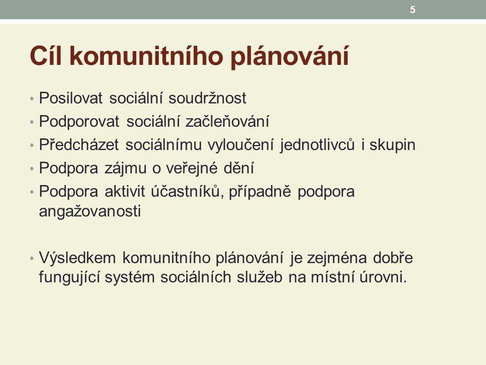 Cíl komunitního plánování Posilovat sociální soudržnost Podporovat sociální začleňování Předcházet sociálnímu vyloučení jednotlivců i skupin Podpora z