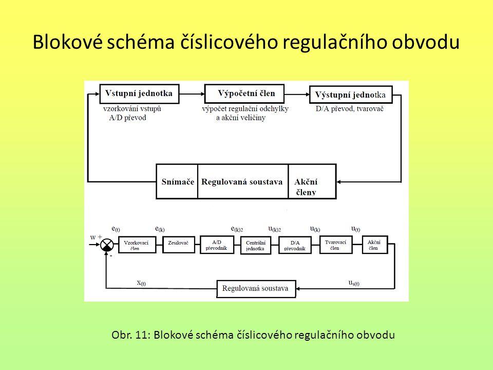 Blokové schéma číslicového regulačního obvodu Obr.