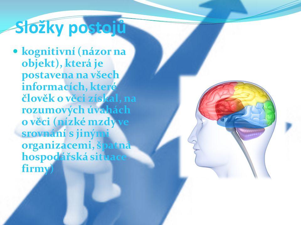Složky postojů kognitivní (názor na objekt), která je postavena na všech informacích, které člověk o věci získal, na rozumových úvahách o věci (nízké mzdy ve srovnání s jinými organizacemi, špatná hospodářská situace firmy)
