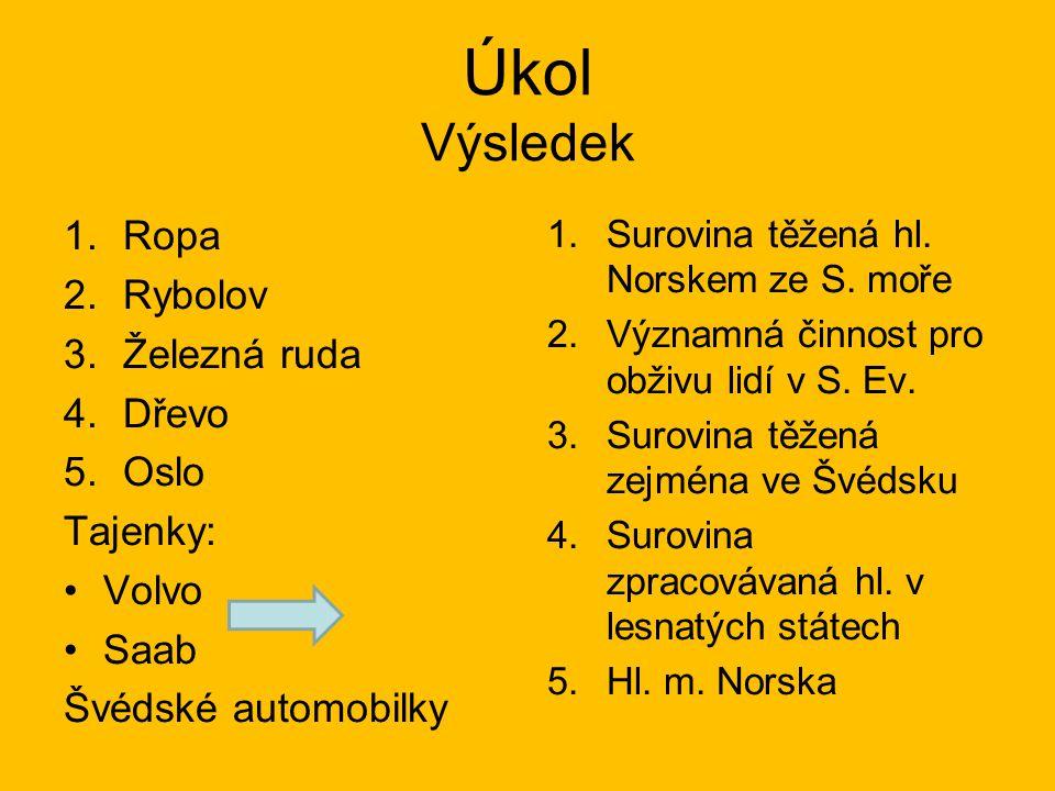 Úkol Výsledek 1.Ropa 2.Rybolov 3.Železná ruda 4.Dřevo 5.Oslo Tajenky: Volvo Saab Švédské automobilky 1.Surovina těžená hl.