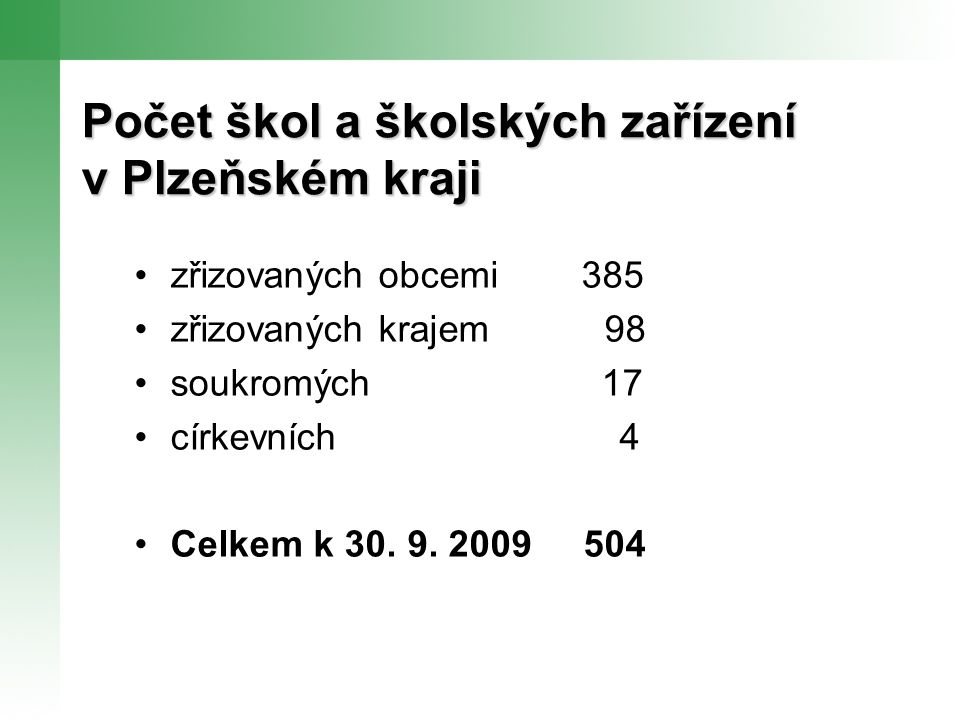 Počet škol a školských zařízení v Plzeňském kraji zřizovaných obcemi 385 zřizovaných krajem 98 soukromých 17 církevních 4 Celkem k 30.