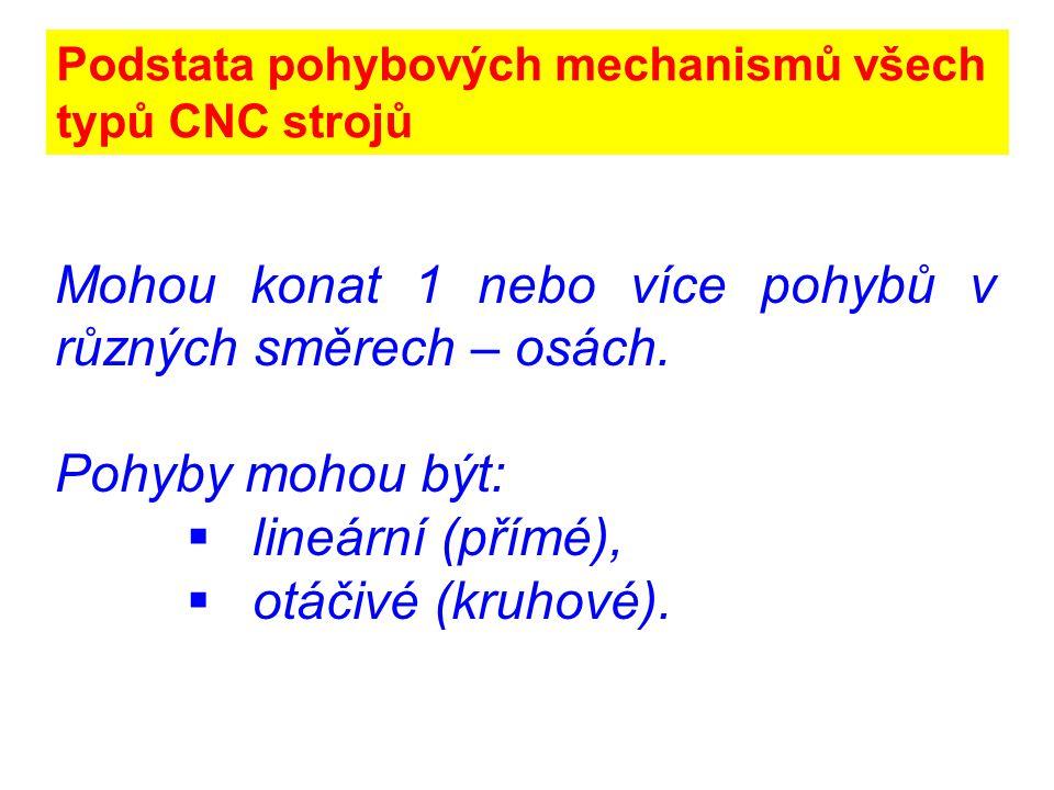 Podstata pohybových mechanismů všech typů CNC strojů Mohou konat 1 nebo více pohybů v různých směrech – osách. Pohyby mohou být:  lineární (přímé), 