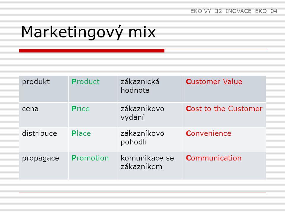 Marketingový mix EKO VY_32_INOVACE_EKO_04 produktProductzákaznická hodnota Customer Value cenaPricezákazníkovo vydání Cost to the Customer distribucePlacezákazníkovo pohodlí Convenience propagacePromotionkomunikace se zákazníkem Communication