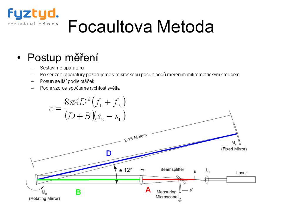 Focaultova Metoda Postup měření –Sestavíme aparaturu –Po seřízení aparatury pozorujeme v mikroskopu posun bodů měřením mikrometrickým šroubem –Posun s
