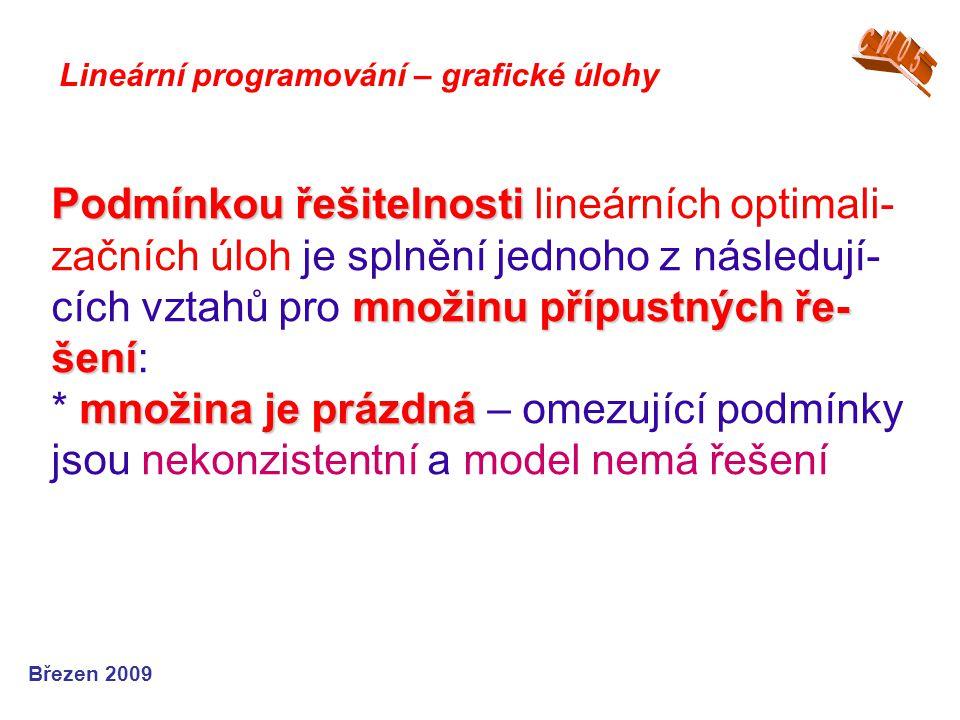 Podmínkou řešitelnosti množinu přípustných ře- šení množina je prázdná Podmínkou řešitelnosti lineárních optimali- začních úloh je splnění jednoho z následují- cích vztahů pro množinu přípustných ře- šení: * množina je prázdná – omezující podmínky jsou nekonzistentní a model nemá řešení Lineární programování – grafické úlohy Březen 2009