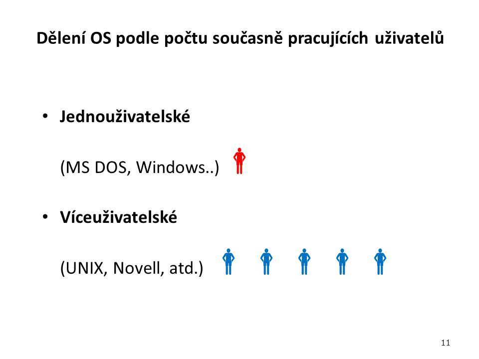 Dělení OS podle počtu současně pracujících uživatelů Jednouživatelské (MS DOS, Windows..)  Víceuživatelské (UNIX, Novell, atd.)  11