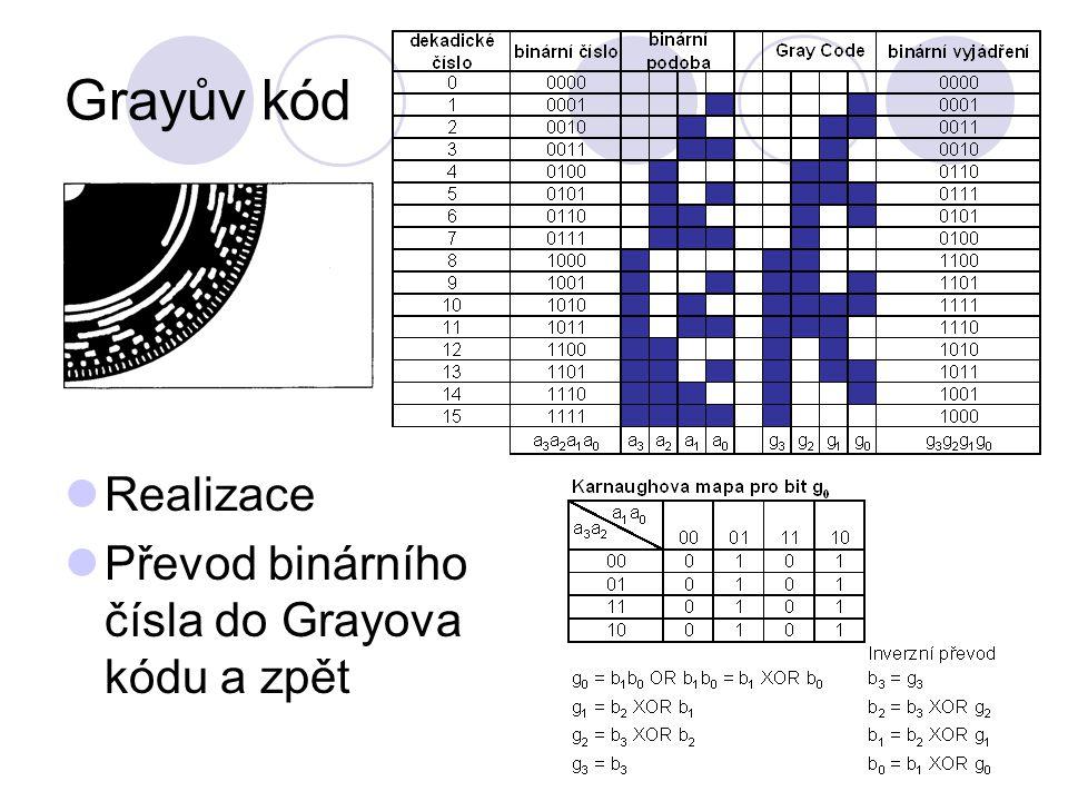 Grayův kód Realizace Převod binárního čísla do Grayova kódu a zpět