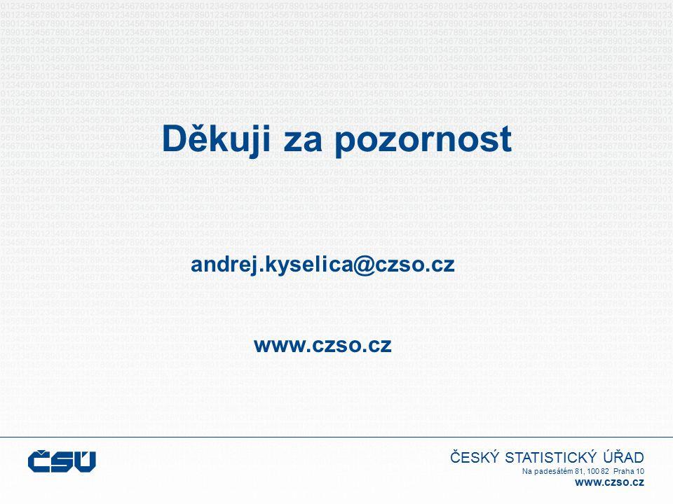 ČESKÝ STATISTICKÝ ÚŘAD Na padesátém 81, 100 82 Praha 10 www.czso.cz Děkuji za pozornost andrej.kyselica@czso.cz www.czso.cz