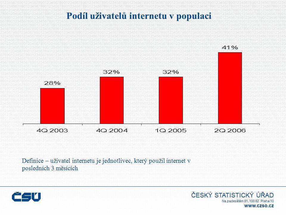 ČESKÝ STATISTICKÝ ÚŘAD Na padesátém 81, 100 82 Praha 10 www.czso.cz Podíl uživatelů internetu v populaci Definice – uživatel internetu je jednotlivec,