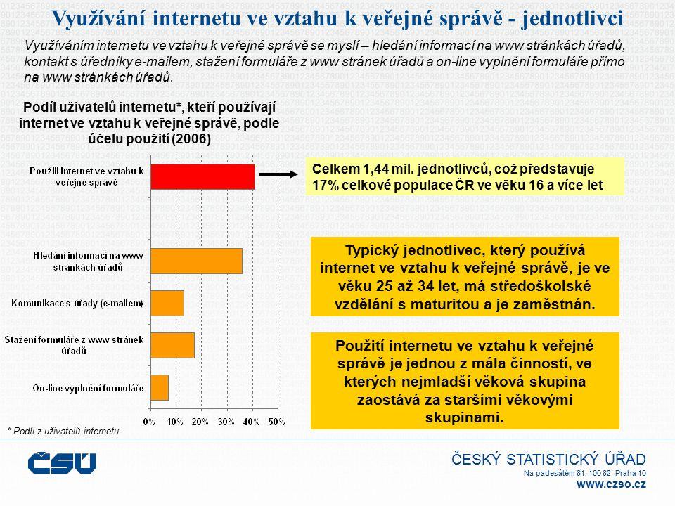 ČESKÝ STATISTICKÝ ÚŘAD Na padesátém 81, 100 82 Praha 10 www.czso.cz Využívání internetu ve vztahu k veřejné správě - jednotlivci Podíl uživatelů inter
