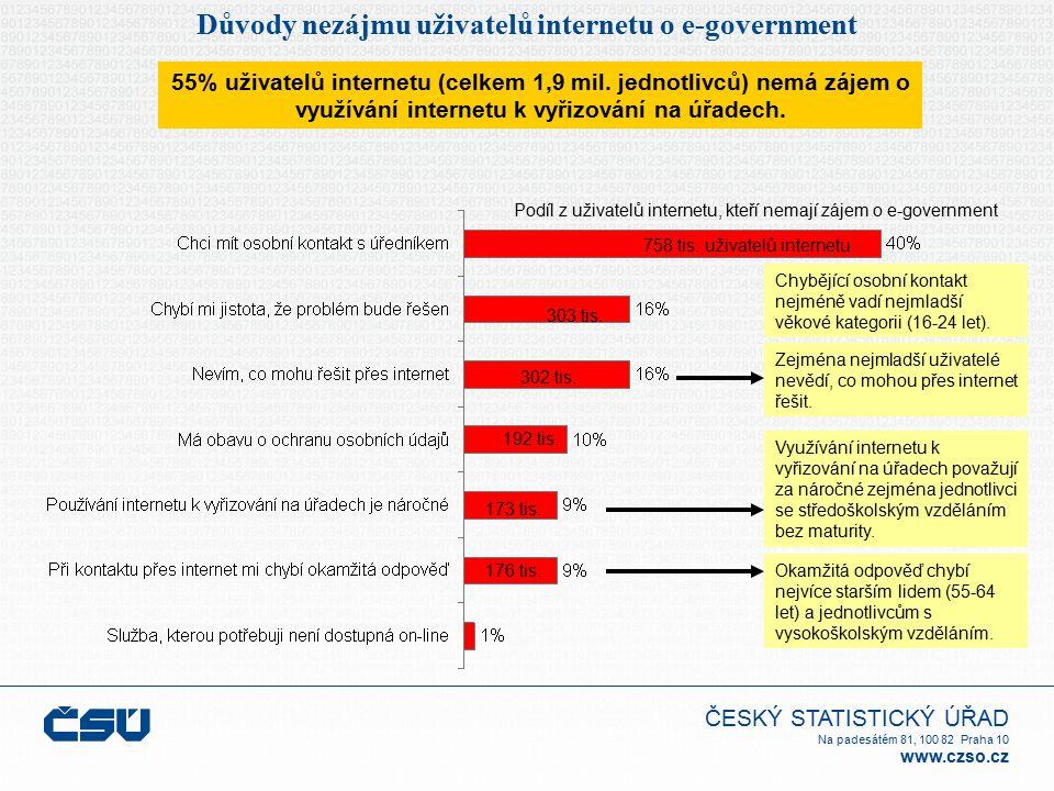 ČESKÝ STATISTICKÝ ÚŘAD Na padesátém 81, 100 82 Praha 10 www.czso.cz Důvody nezájmu uživatelů internetu o e-government 55% uživatelů internetu (celkem