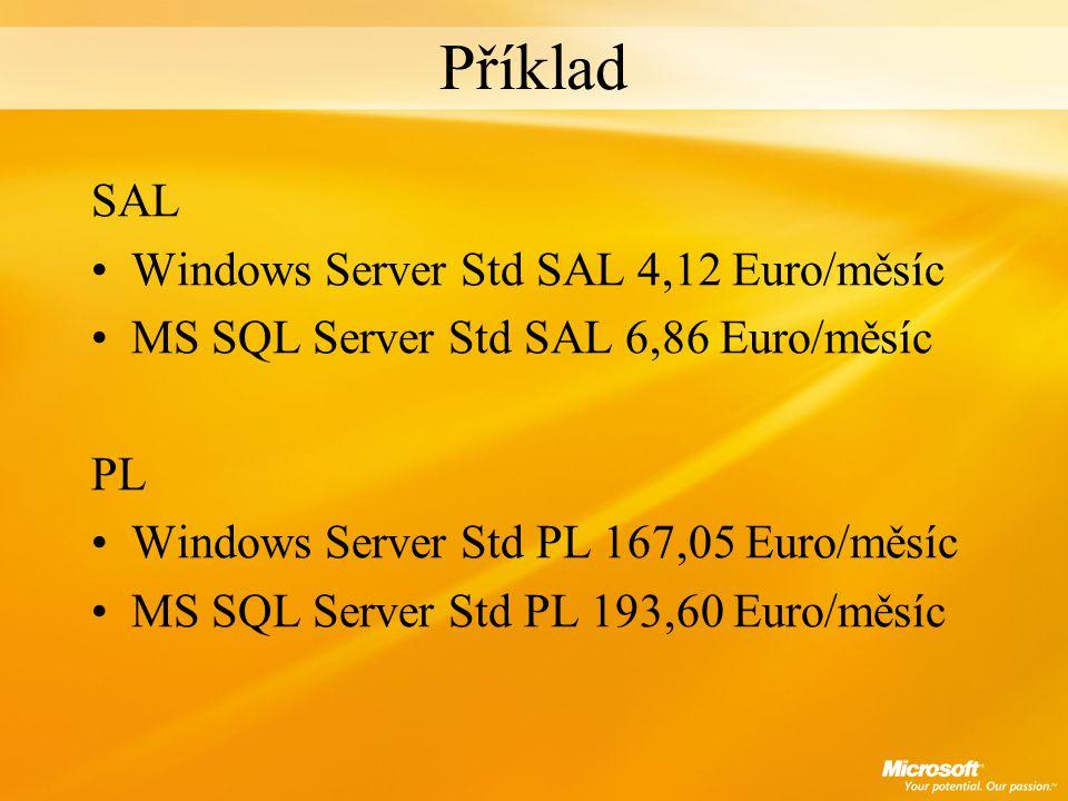 Příklad SAL Windows Server Std SAL 4,12 Euro/měsíc MS SQL Server Std SAL 6,86 Euro/měsíc PL Windows Server Std PL 167,05 Euro/měsíc MS SQL Server Std