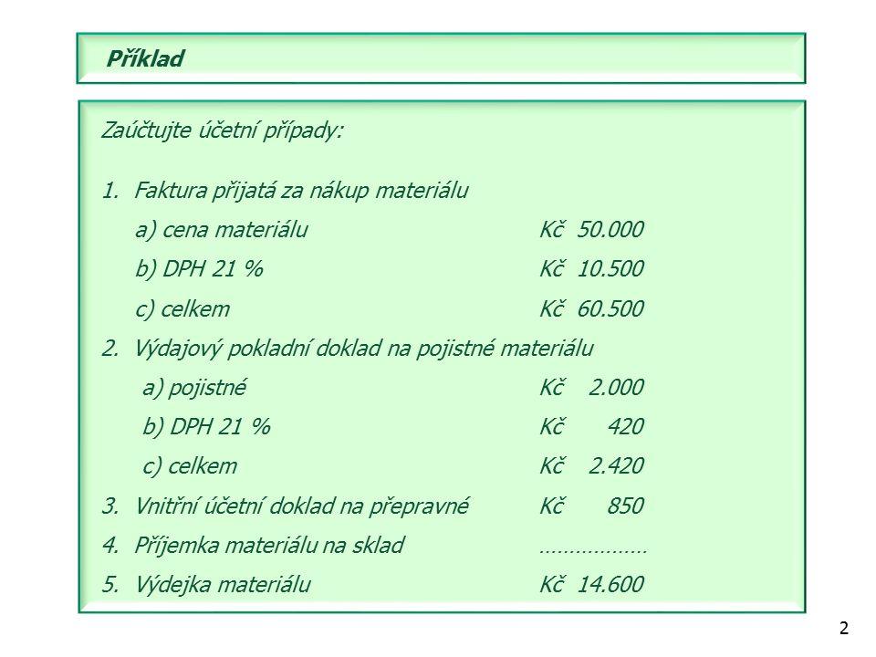 Příklad Zaúčtujte účetní případy: 1.Faktura přijatá za nákup materiálu a) cena materiáluKč50.000 b) DPH 21 %Kč10.500 c) celkemKč60.500 2.