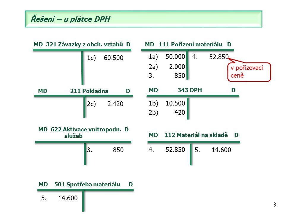 3 MD 111 Pořízení materiálu DMD 321 Závazky z obch.